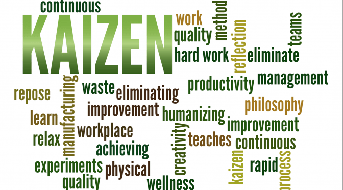 Quality-Support-Group-Process-Improvement-Techniques-Kaizen-Angelo-Scangas-ISO