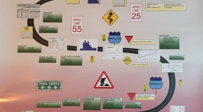 process mapping | process mapping course | process mapping training